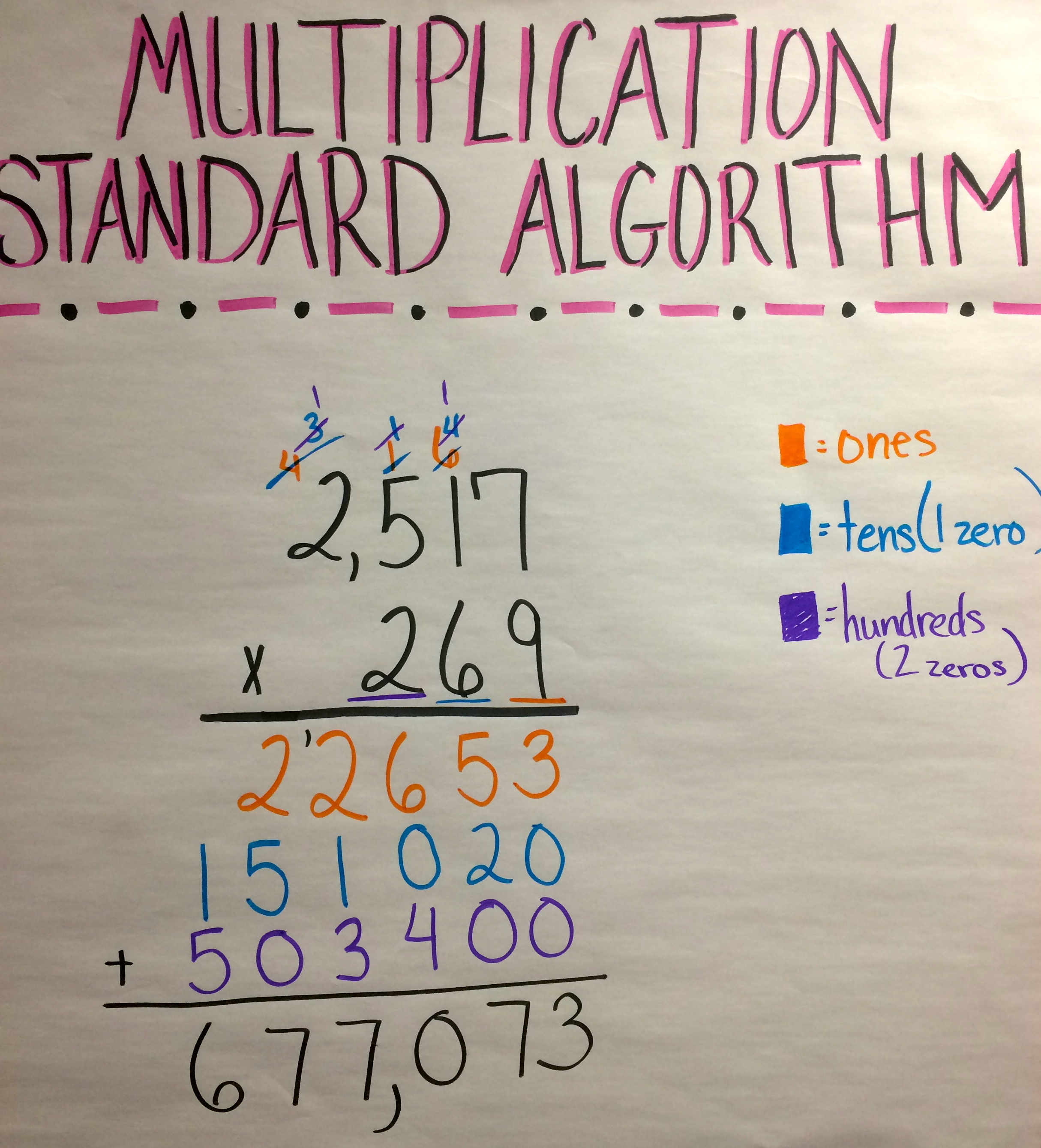 Multi Digit Multiplication